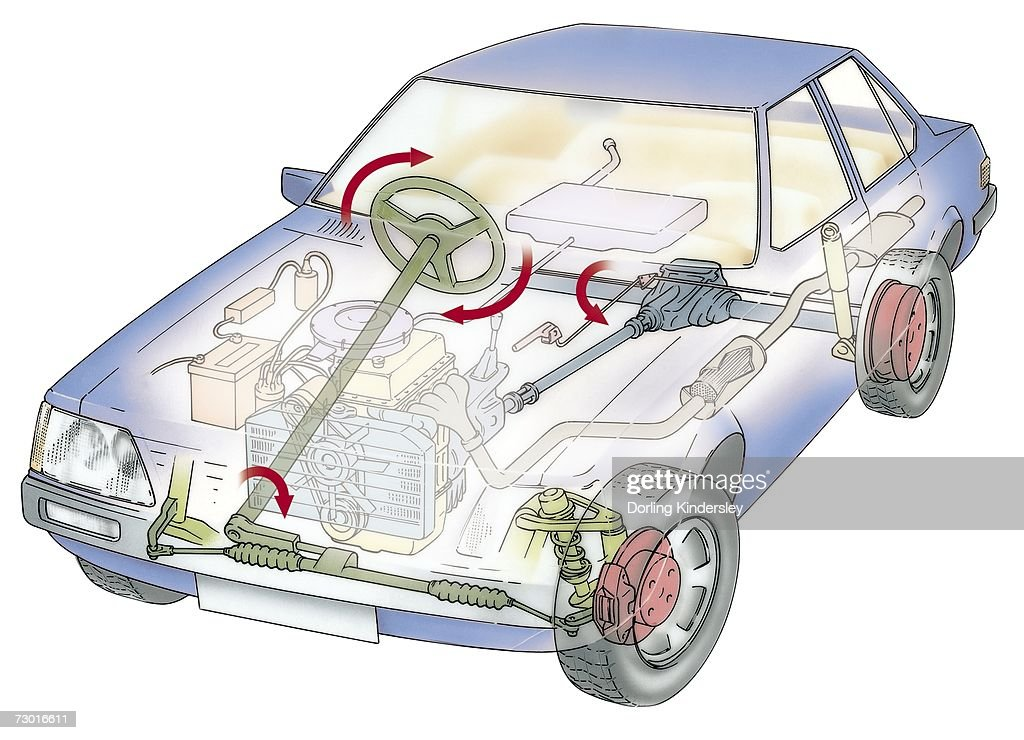 Cross Section Diagram Of A Car Highlighting Steering Column Stock Illustration