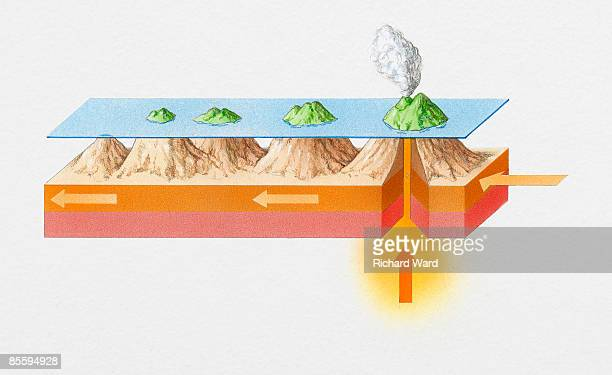 cross section illustration showing chain of islands or archipelago formed by pacific tectonic plate movement and volcanic  - lava stock illustrations