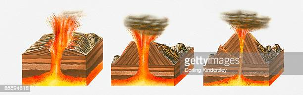 ilustrações, clipart, desenhos animados e ícones de cross section illustrations of erupting cinder cone, stratovolcano, and shield volcanos, showing shape and scale comparison - stratovolcano