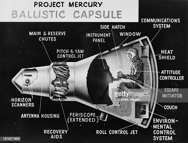 Cutaway drawing used by the Space Task Group to explain the Mercury ballistic capsule to visitors at the first NASA inspection.