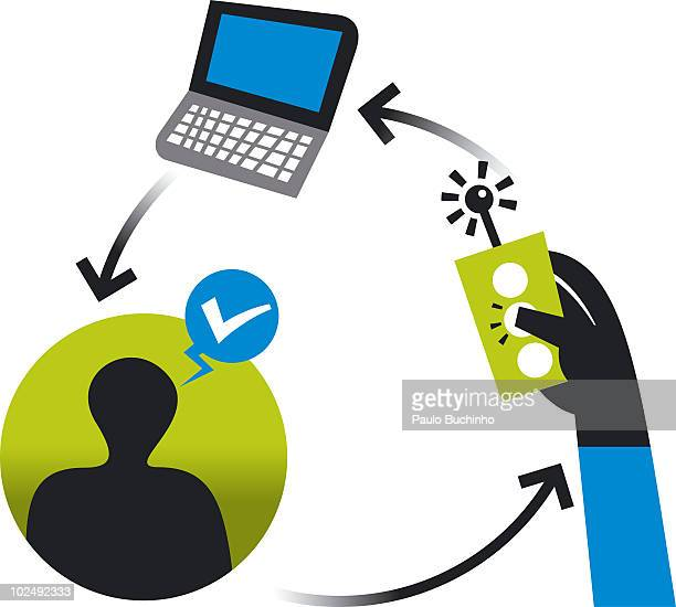 Cycle of communication from man to phone to computer