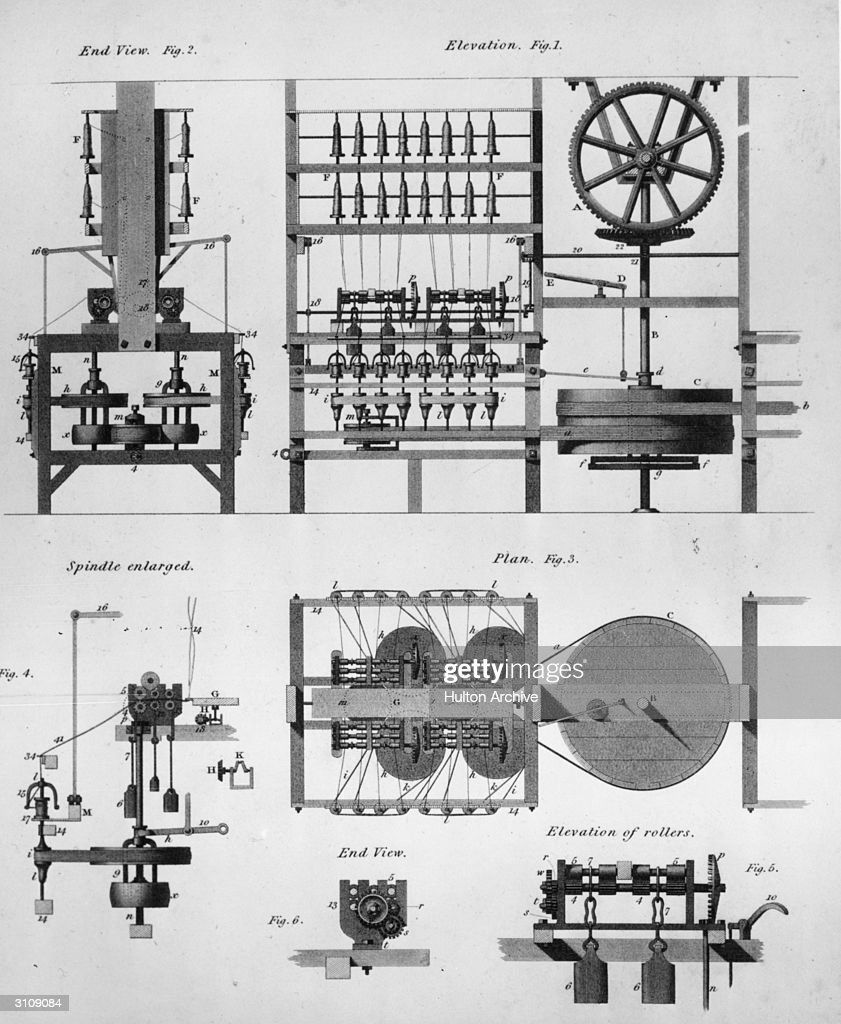 Detailed drawing of the parts of a water powered spinning frame used ...