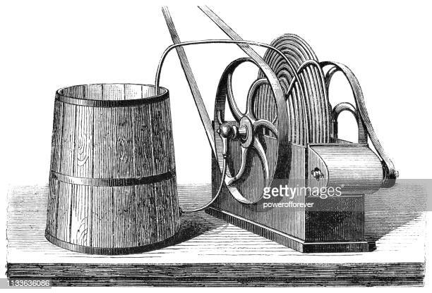 Device to Refresh Water in the Home - 19th Century