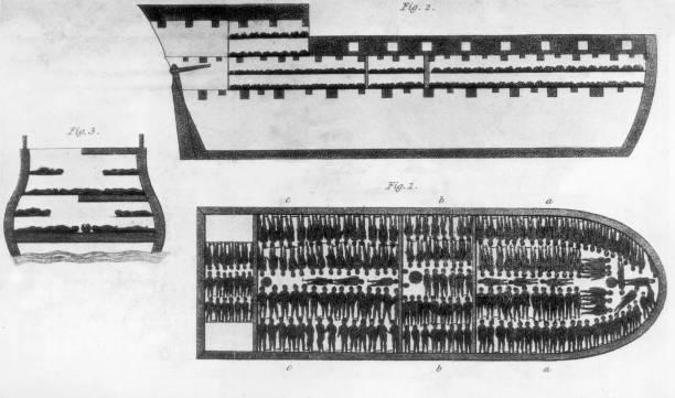 Diagram of an 18th century slave ship.