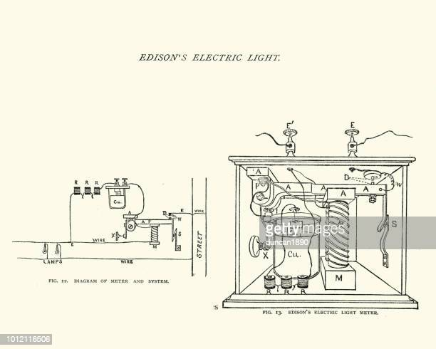 diagram of edison's electric light meter, 19th century - thomas edison stock illustrations