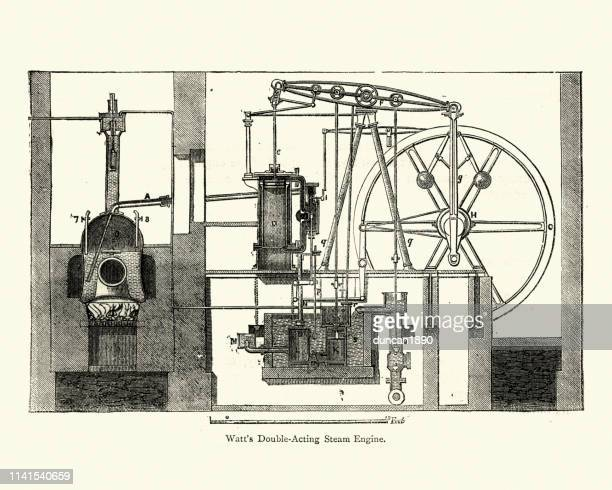 30 Top Steam Engine Parts Pictures, Photos and Images