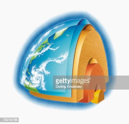 Diagram Of The Earths Structure Showing Inner And Outer Core Mantle