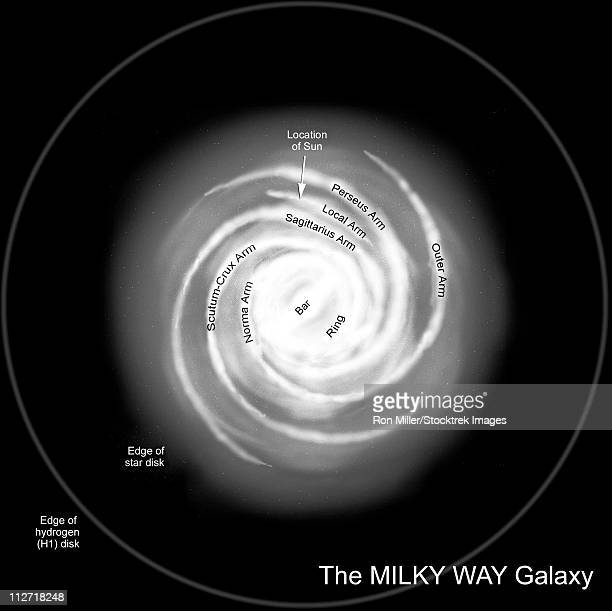 A diagram of the Milky Way, depicting its various named parts.