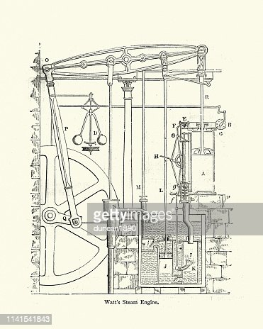 Diagram Of Watts Steam Engine stock illustration - Getty Images