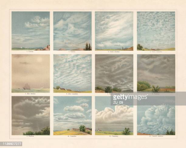 Different types of clouds in the atmosphere, chromolithograph, published 1898