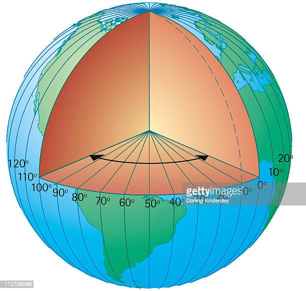 Digital cross section illustration of showing the lines of longitude measured from the centre of the Earth