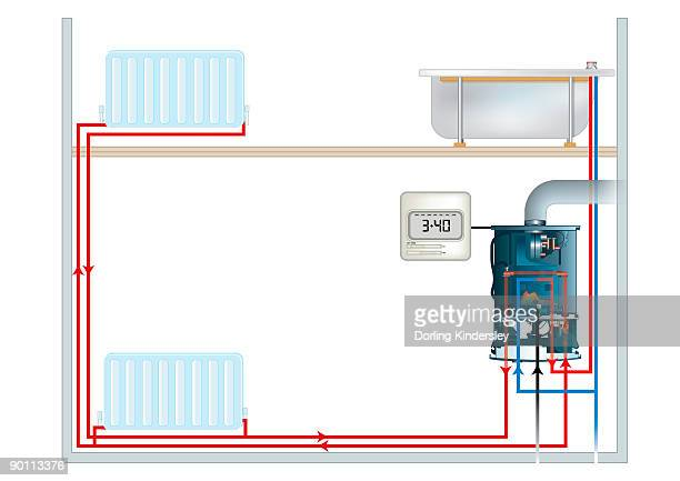 digital image sequence showing how hot, and cold, water moves sideways and above from central heating boiler to heat radiators and bath water - boiler stock illustrations, clip art, cartoons, & icons