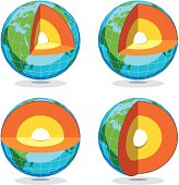 Earth Globe Sections Low