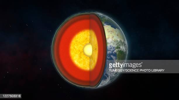 earth's internal structure, 3d illustration - imagem a cores stock illustrations