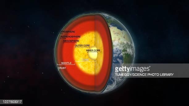ilustraciones, imágenes clip art, dibujos animados e iconos de stock de earth's internal structure, 3d illustration - corteza terrestre