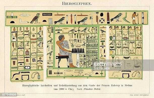 Egyptian hieroglyph 1896