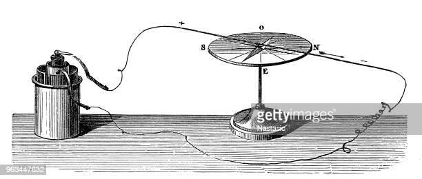 illustrazioni stock, clip art, cartoni animati e icone di tendenza di esperimento di elettromagnetismo, corrente elettrica che passa attraverso l'ago magnetico della bussola - elettromagnetismo