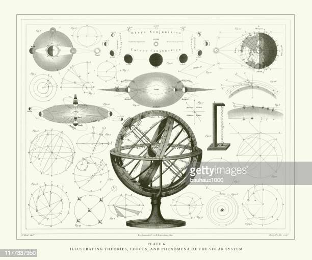 ilustrações de stock, clip art, desenhos animados e ícones de engraved antique, illustrating theories, forces, and phenomena of the solar system engraving antique illustration, published 1851 - sistema solar