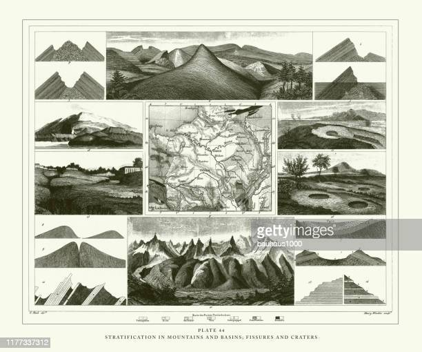 engraved antique, stratification in mountains and basins; fissures and craters engraving antique illustration, published 1851 - mont blanc stock illustrations, clip art, cartoons, & icons
