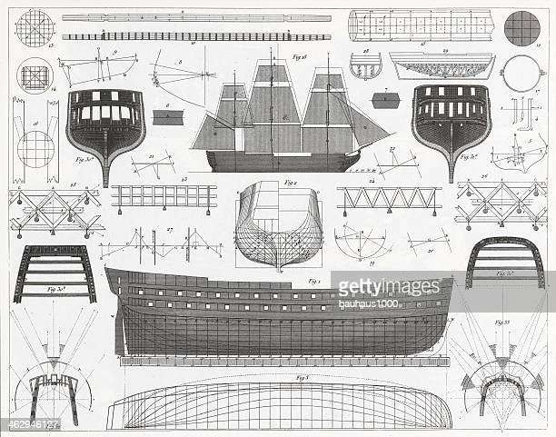 Engraving: Shipbuilding