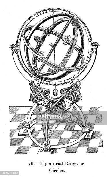 Equatorial Rings or Circles