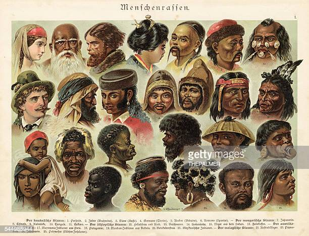 Ethnicity and Race 1888