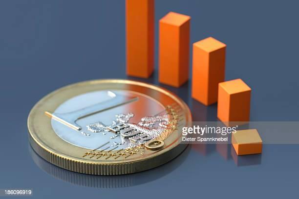 Euro coin with an descending bar chart