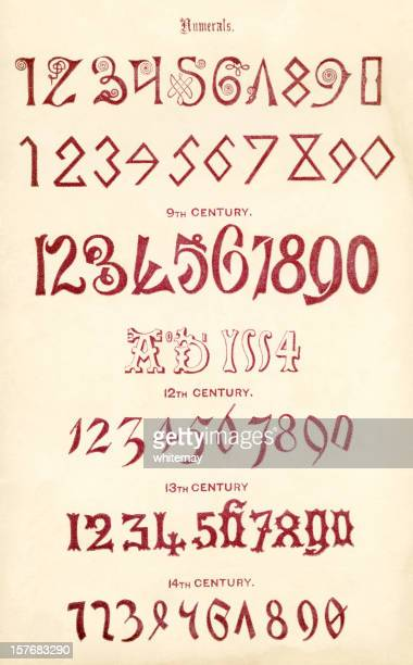 Examples of Old English and medieval numerals