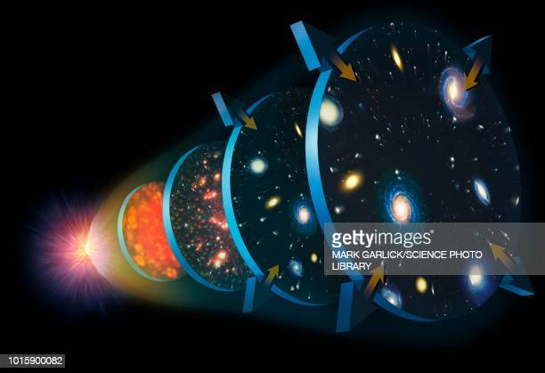 expansion of the universe, illustration - paperwork stock illustrations
