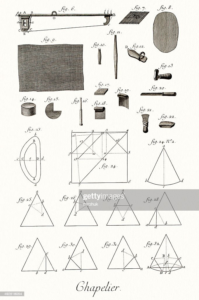 Fashion Design And Math 18 Century Diderot Encyclopedia High Res Vector Graphic Getty Images