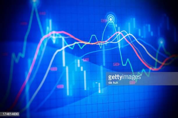 金融チャート