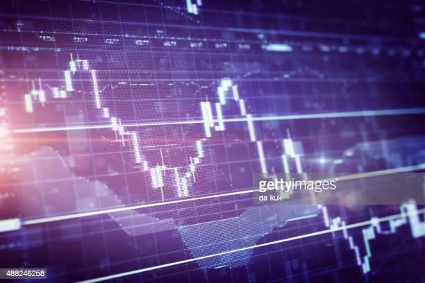 Financial chart on LCD display