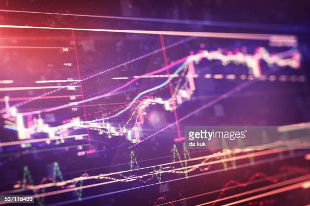 経済チャートに表示する LCD ディスプレイ