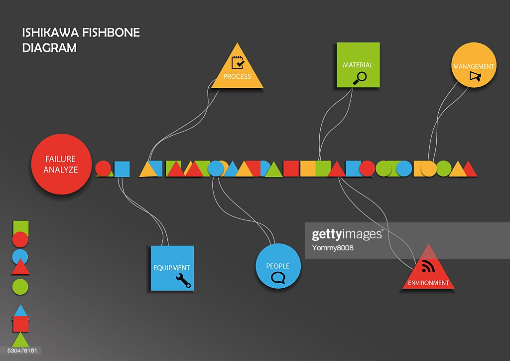 fishbone diagram : stock illustration