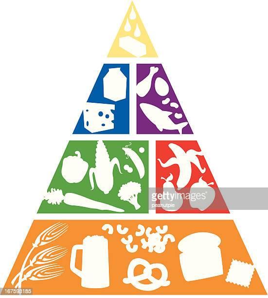 food icon pyramid - food pyramid stock illustrations