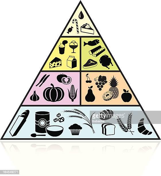 food pyramid and diet - food pyramid stock illustrations