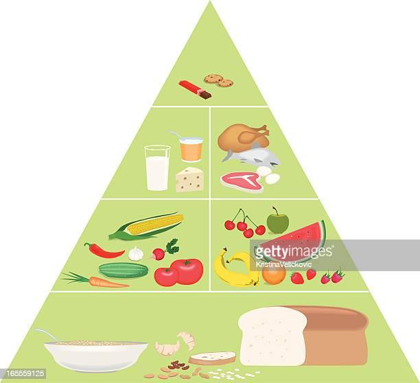 food pyramid - macaroni stock illustrations, clip art, cartoons, & icons