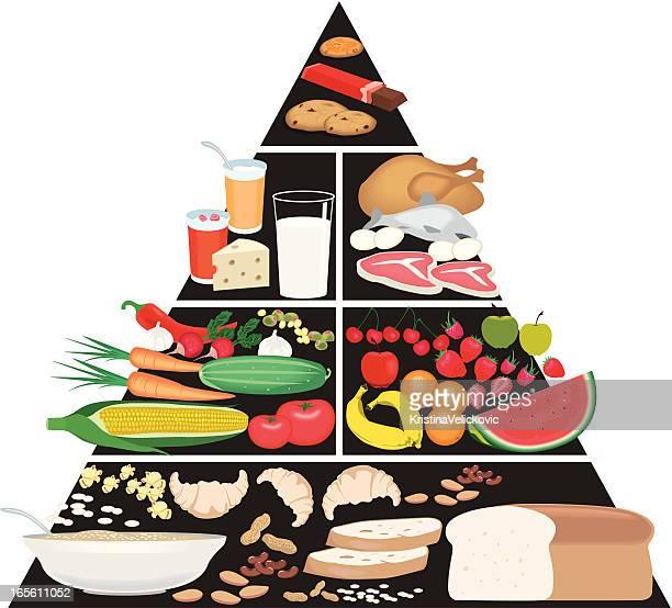 food pyramid - food pyramid stock illustrations
