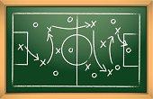 Football Field on Blackboard