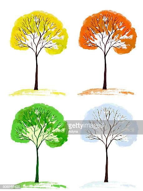 Quatre arbres de saison