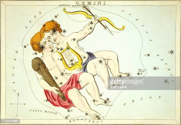 Gemini, Third Astrological Sign of the Zodiac