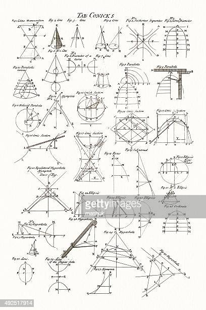geometry and math, 18 century diderot encyclopedia - measure stock illustrations, clip art, cartoons, & icons