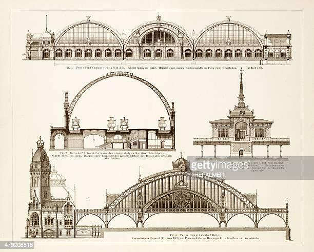 German main train stations 1895