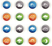 Glossy Buttons - Weather icons