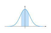 Graph of the Gauss function