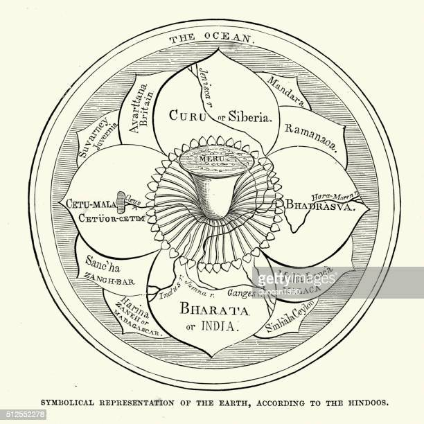 Hindu representation of the earth