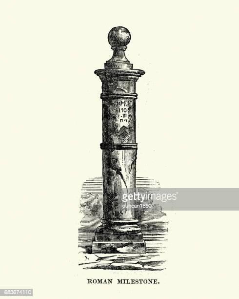 History of Ancient Rome - Roman Milestone