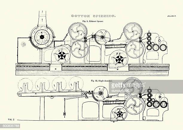 history of textile industry - cotton spinning machine - cotton stock illustrations, clip art, cartoons, & icons