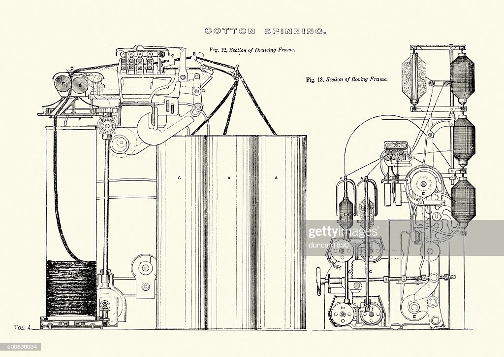 History Of Textile Industry Cotton Spinning Machine Stock ...
