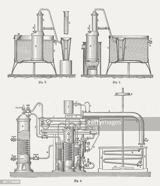 Ice machines, published in 1881